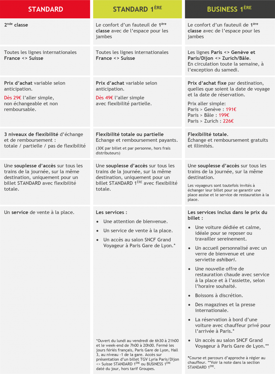 TGV Lyria prices and conditions French